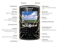 blackberry 8800 keypad
