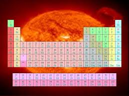 chemistry images