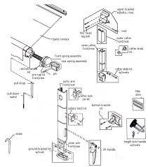awning parts