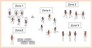 circuito en educacion fisica