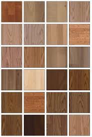 laminates wood
