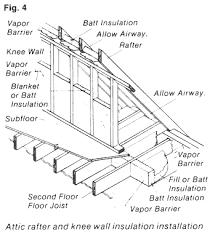 knee walls