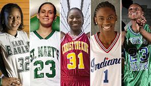 duke girls basketball