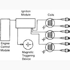 ignition schematic