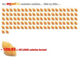 gain weight fat