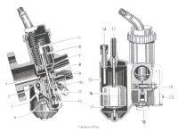 bing karburator