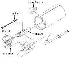 gas ignitor