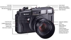 6x9 camera