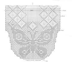 grafico de croche