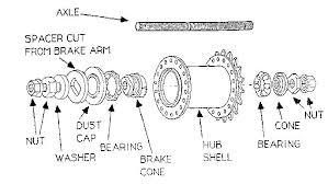 bicycle wheel axles