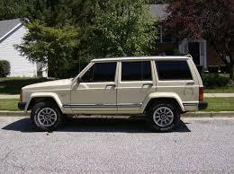 jeep cherokee 1987