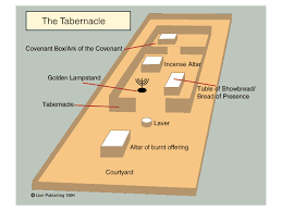 old testament tabernacle