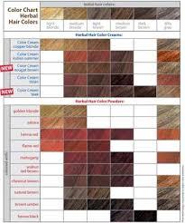 brown black hair dye