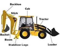 back hoe loaders