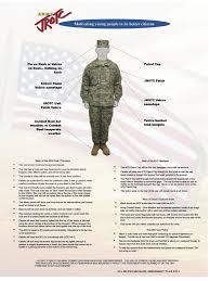 army jrotc uniforms