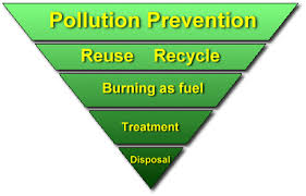 how to prevent pollution