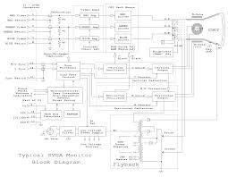 diagram monitor
