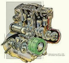 honda sohc engine
