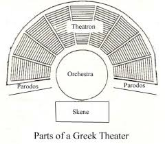 greek theater stage