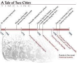 of two cities