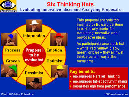 six thinking hats pictures