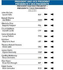 2008 voting ballot