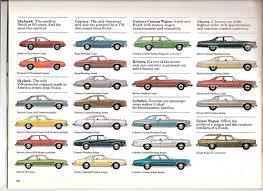75 buick skylark