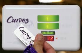 curves machine