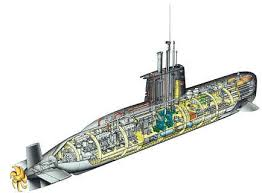 submarines navy