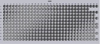 lunar calendar 09