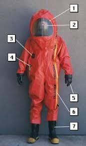 exposure suits