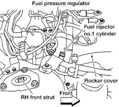 fuel pressure regulator replacement