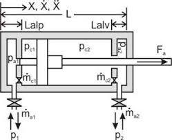 diagramas neumaticos