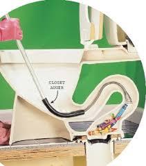plumbing snake auger