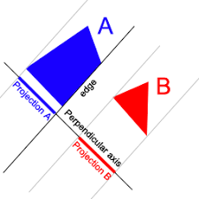 other polygons