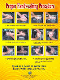 proper hand washing procedure