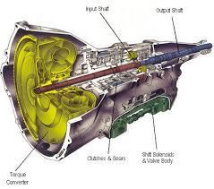 auto transmission components
