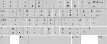 bulgarian keyboard