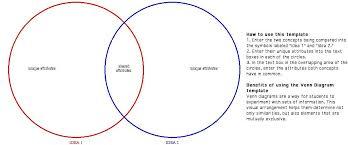 online venn diagram