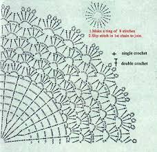 doilies pattern
