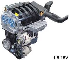petrol car engines