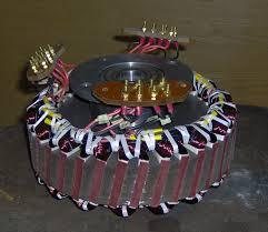 generator winding