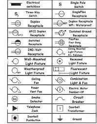 basic electric symbols