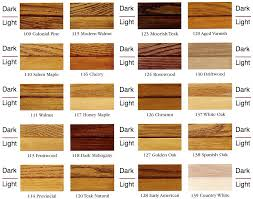 stain color charts