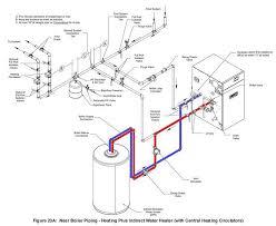 boiler piping diagrams