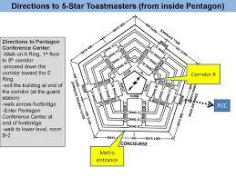 inside pentagon