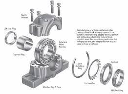 pillow blocks bearing