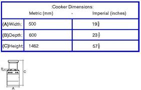 eye level cookers