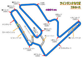 motegi track