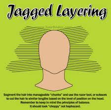 layer cutting hair